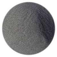 Iron Powders Manufacturers