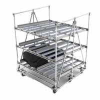 Material Handling Racks Manufacturers