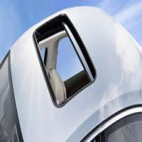 Sunroof Module Manufacturers