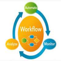 Business Process Automation Service Manufacturers