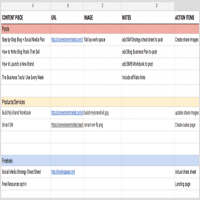 Social Media Planning Manufacturers