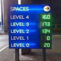 Parking Display Manufacturers