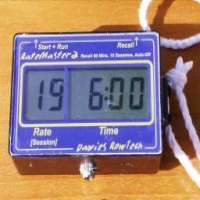 Rate Meters Manufacturers