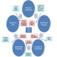 Infrastructure Project Management Service Manufacturers