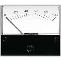 Analog Ammeter Manufacturers