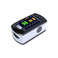 Digital Pulse Oximeter Manufacturers