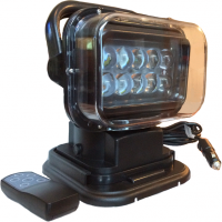 LED Searchlight Manufacturers