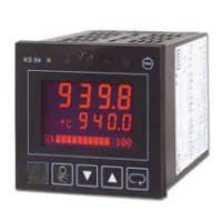 Single Loop Controllers Manufacturers