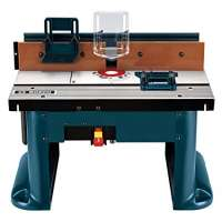 Router Table Importers