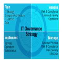 IT Governance Consulting Service Manufacturers