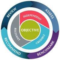 Quality Assessment Services Manufacturers