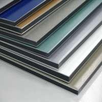Aluminium Composite Panels Manufacturers