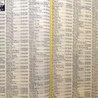 Phone Book Manufacturers