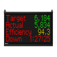 Electronic Display Sign Manufacturers