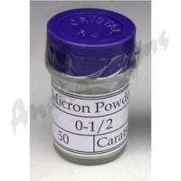 Micron Powder Manufacturers