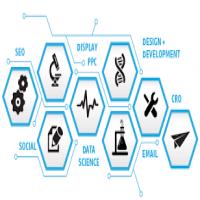 Strategic Internet Marketing Service Manufacturers