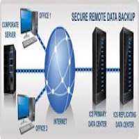 远程数据备份服务 制造商