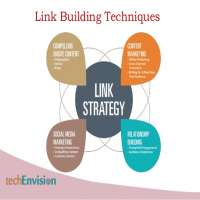 Link Building Consultants 制造商