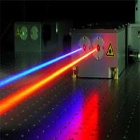 Pulsed Lasers Manufacturers