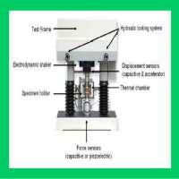 Dynamic Mechanical Analysis Manufacturers