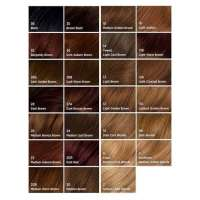 Hair Color Manufacturers