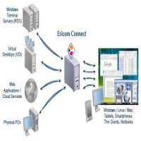 远程服务器方案 制造商
