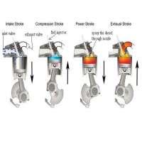 四冲程柴油机 制造商