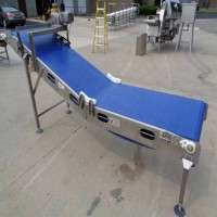 Inspection Conveyor Manufacturers