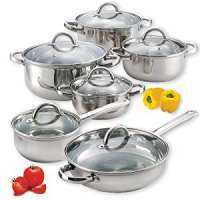 Cookware Set Manufacturers