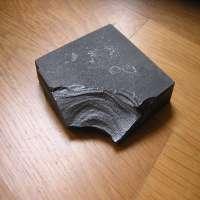 Boron Carbide Manufacturers