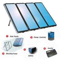 Solar System Components Manufacturers