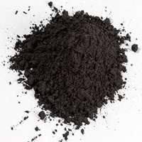 Graphite Powder Manufacturers