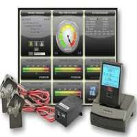 Energy Monitoring System Manufacturers