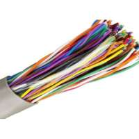 Switchboard Cables Manufacturers