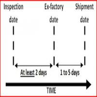 Final Random Inspection Manufacturers