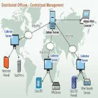 Firewall Management Service Importers