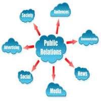 在线公共关系 制造商