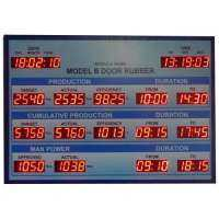 Production Display Board Manufacturers