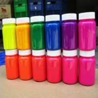 Fluorescent Pigments Manufacturers