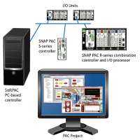 HMI软件 制造商