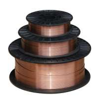 CO2 MIG Welding Wire Manufacturers