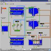 水处理厂自动化 制造商