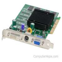 Video Memory Manufacturers