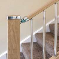 Staircase Fittings Manufacturers