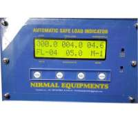 Safe Load Indicator Manufacturers