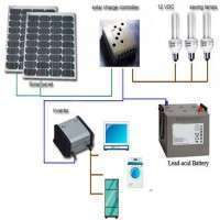 Solar Power Equipment Manufacturers