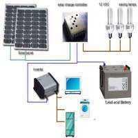 太阳能设备 制造商