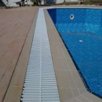 Pool Channel Manufacturers