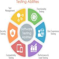 Quality Assurance Testing Manufacturers