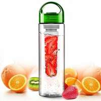 Fruit Infusing Water Bottle Manufacturers